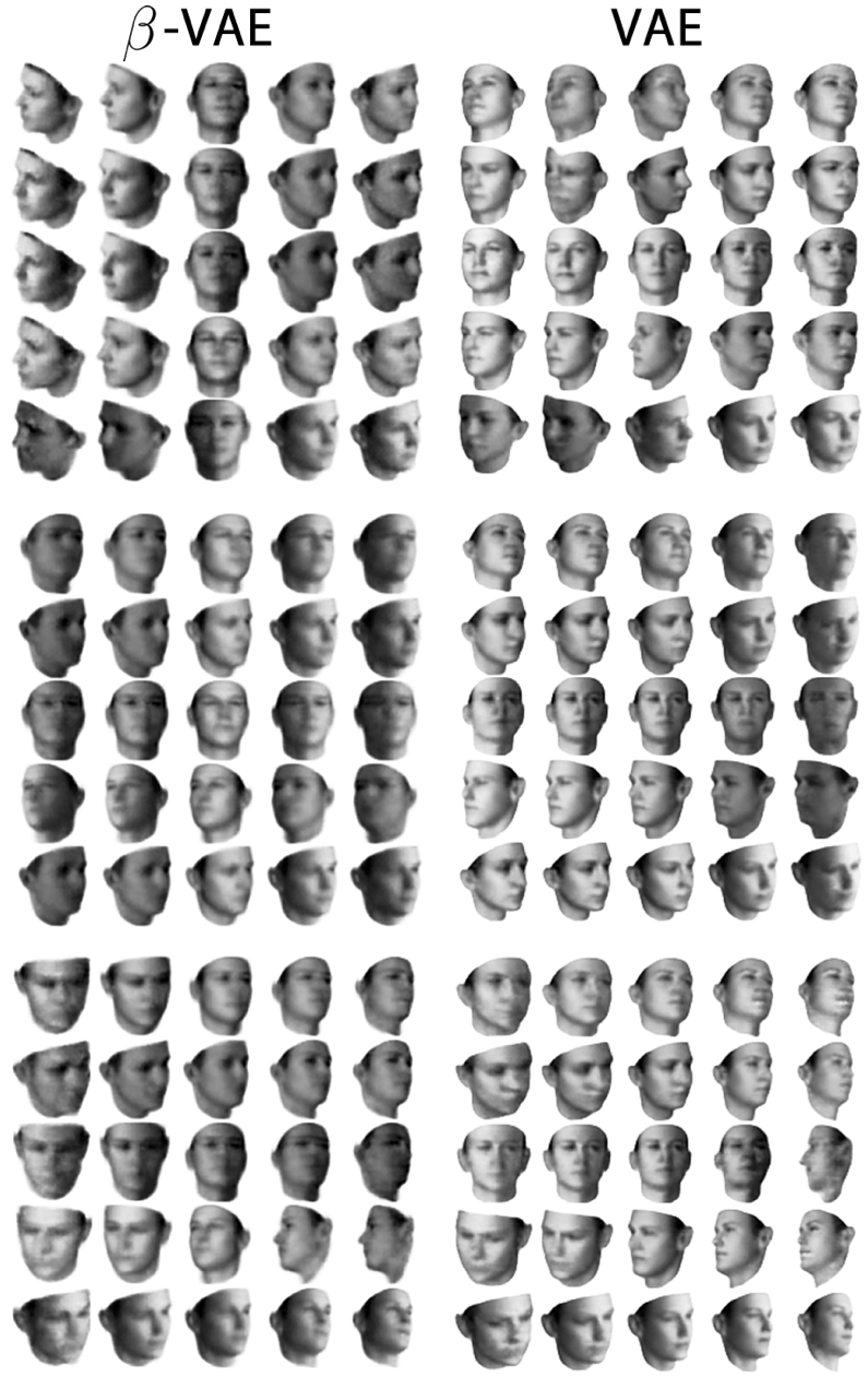 VAE latent space traversals, faces