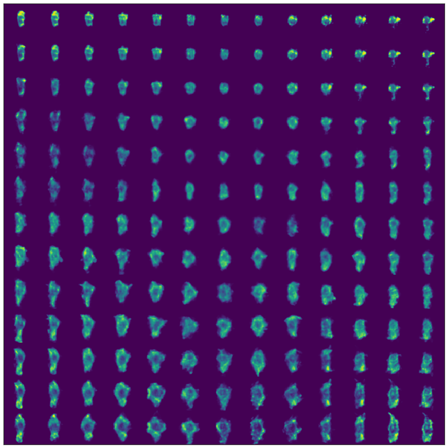 VAE latent space decoded